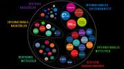 Top 50 Law Firms in Deutschland: Baker McKenzie die Nr. 1 beim digitalen Networking